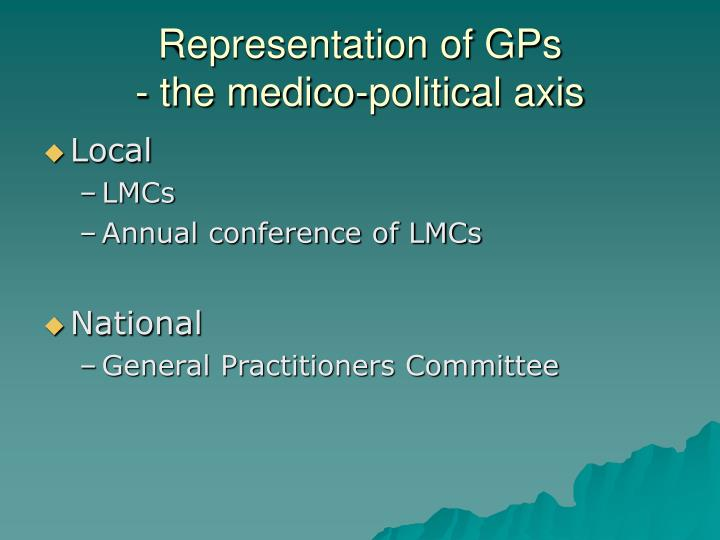 Representation of GPs