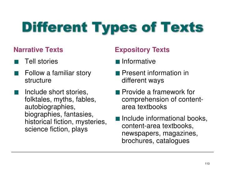 Different Types of Texts