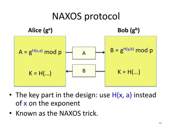 NAXOS protocol