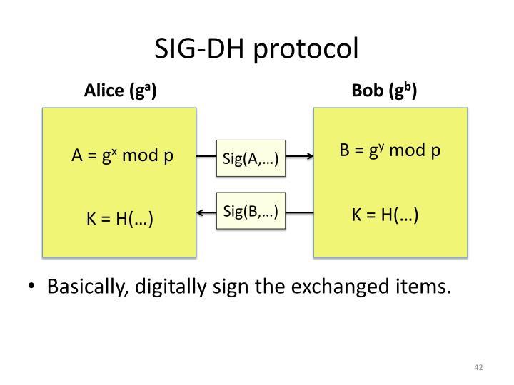 SIG-DH protocol