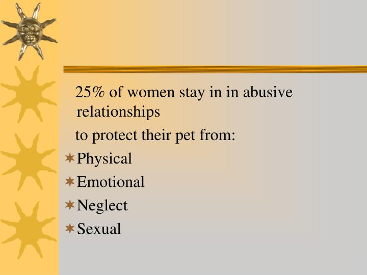 25% of women stay in in abusive relationships