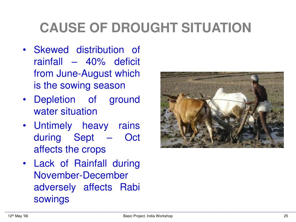 CAUSE OF DROUGHT SITUATION