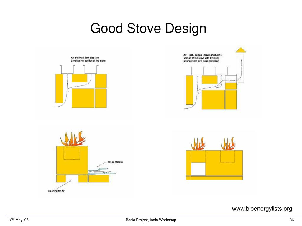 Good Stove Design