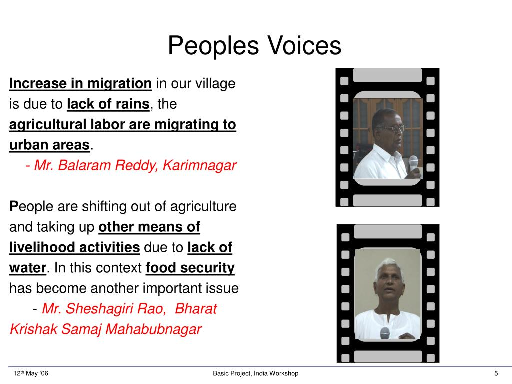 Peoples Voices