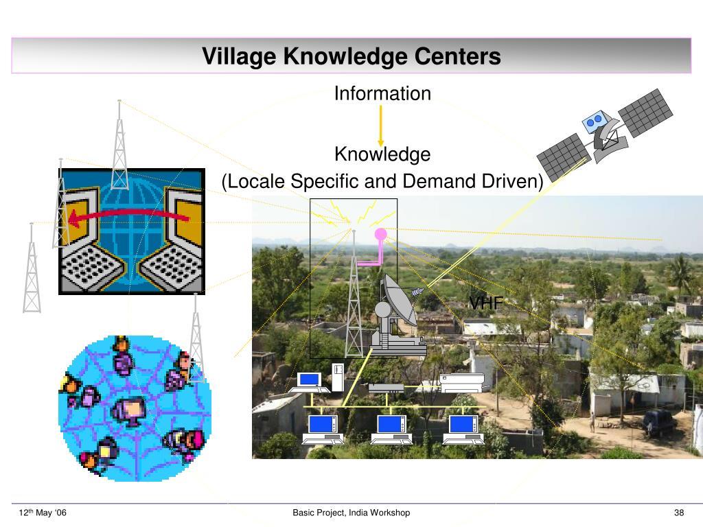 Village Knowledge Centers