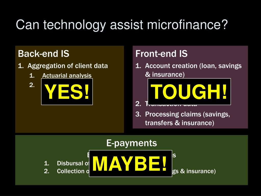 Can technology assist microfinance?