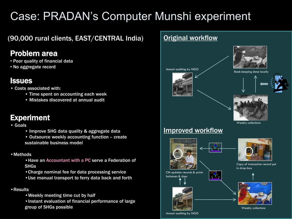 Case: PRADAN's Computer Munshi experiment