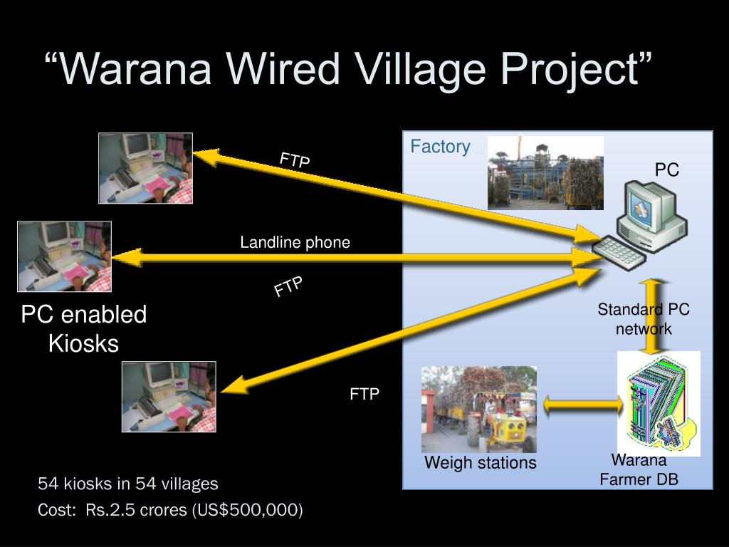 """Warana Wired Village Project"""