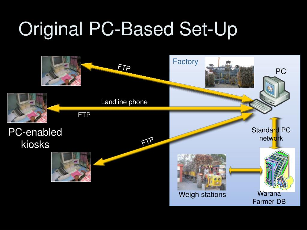 Original PC-Based Set-Up