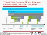 typical time course of af and treatment considerations 2010 esc guidelines