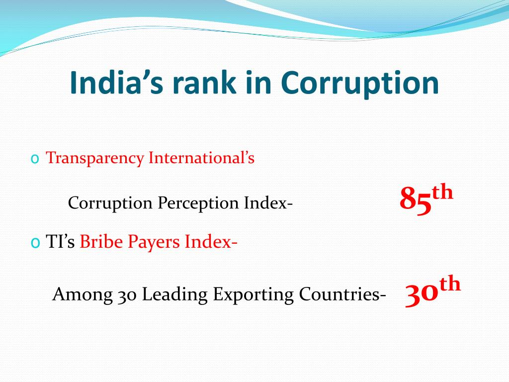 India's rank in Corruption