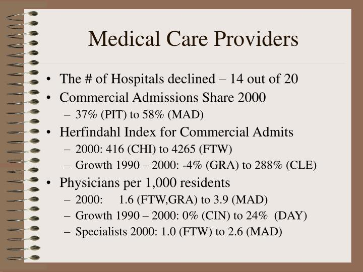 Medical Care Providers