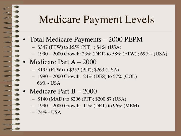 Medicare Payment Levels