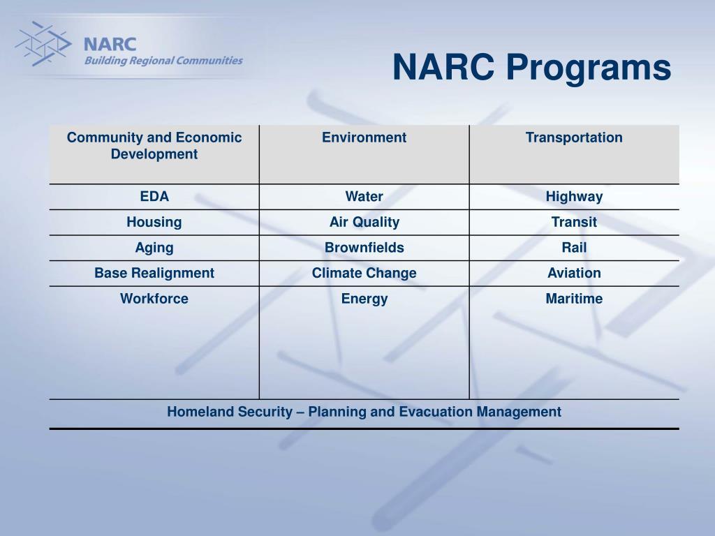 NARC Programs