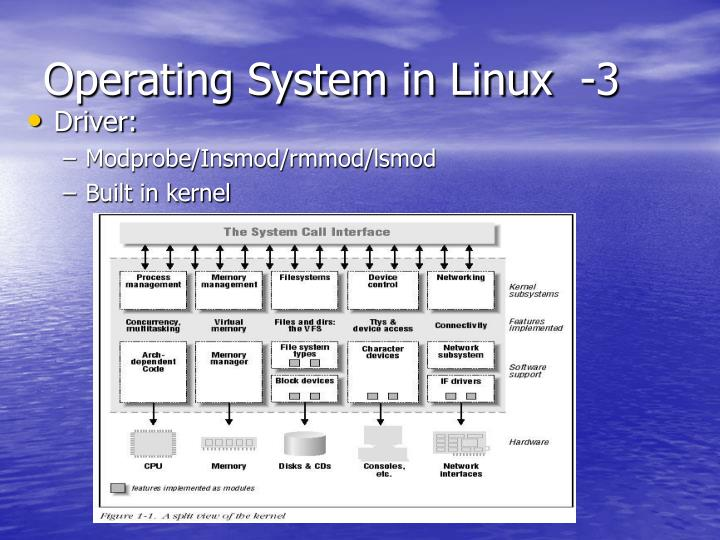 Operating System in Linux  -3