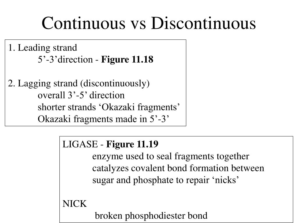 Continuous vs Discontinuous