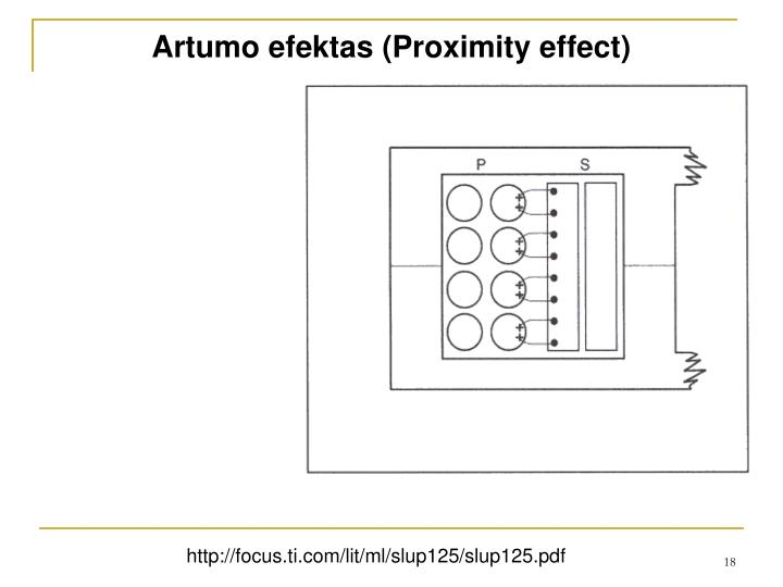Artumo efektas (Proximity effect)