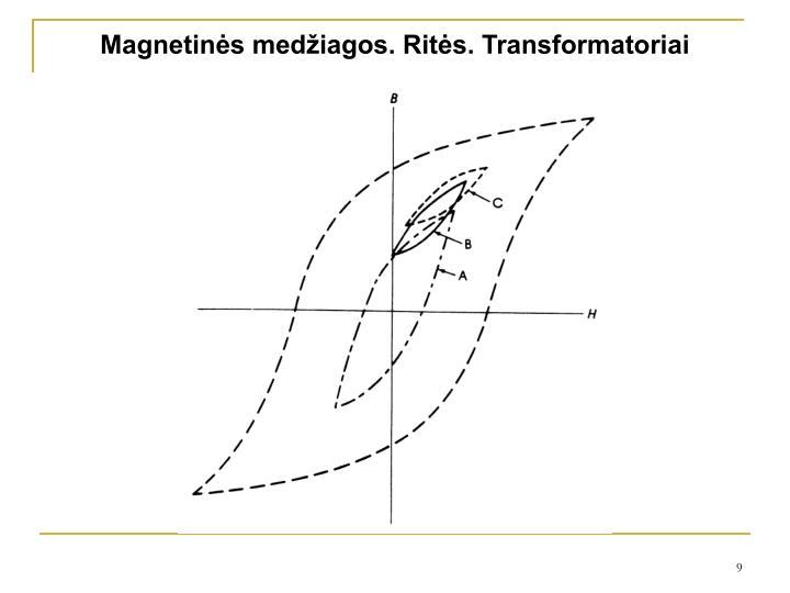 Magnetinės medžiagos. Ritės. Transformatoriai