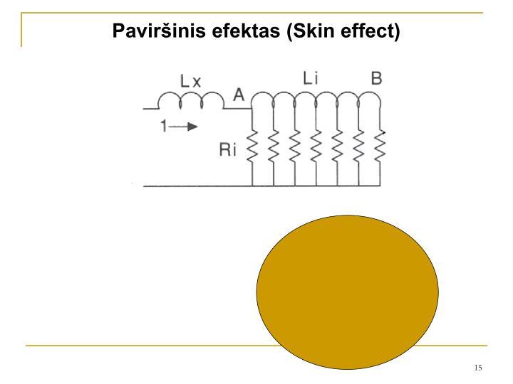 Paviršinis efektas (Skin effect)