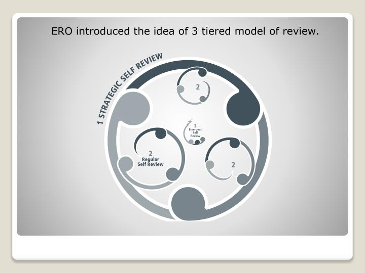 ERO introduced the idea of 3 tiered model of review.