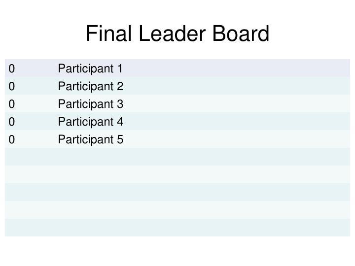 Final Leader Board