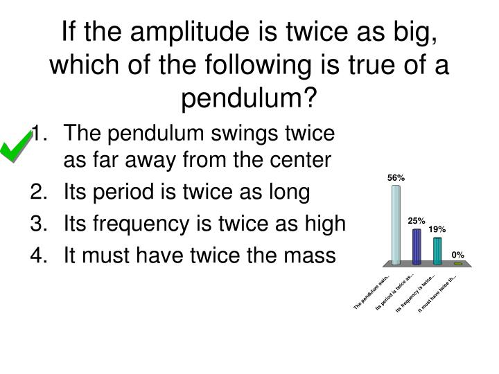 If the amplitude is twice as big, which of the following is true of a pendulum?