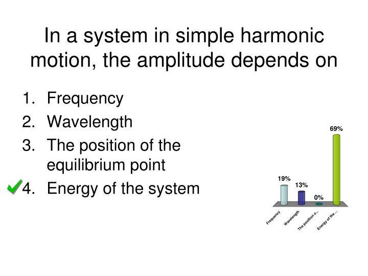 In a system in simple harmonic motion, the amplitude depends on