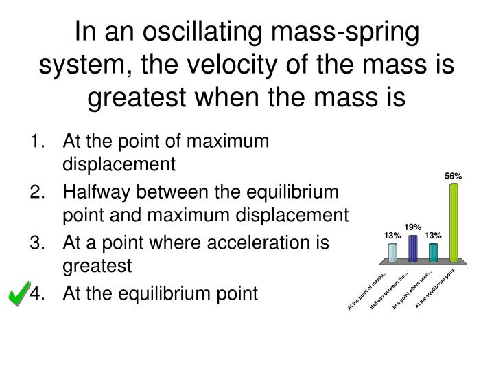 In an oscillating mass-spring system, the velocity of the mass is greatest when the mass is