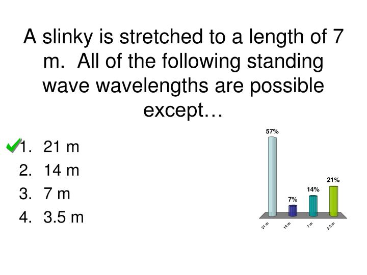 A slinky is stretched to a length of 7 m.  All of the following standing wave wavelengths are possible except…