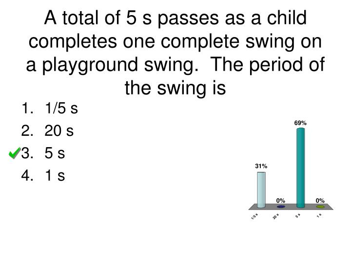 A total of 5 s passes as a child completes one complete swing on a playground swing.  The period of the swing is