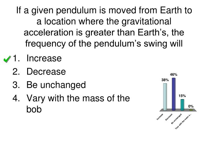 If a given pendulum is moved from Earth to a location where the gravitational acceleration is greater than Earth's, the frequency of the pendulum's swing will