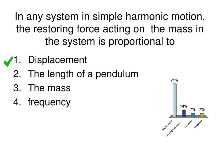 In any system in simple harmonic motion, the restoring force acting on  the mass in the system is proportional to