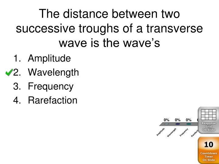 The distance between two successive troughs of a transverse wave is the wave's