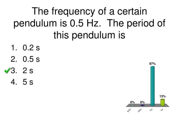 The frequency of a certain pendulum is 0.5 Hz.  The period of this pendulum is