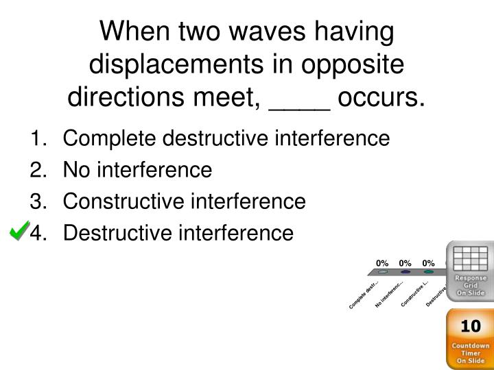 When two waves having displacements in opposite directions meet, ____ occurs.