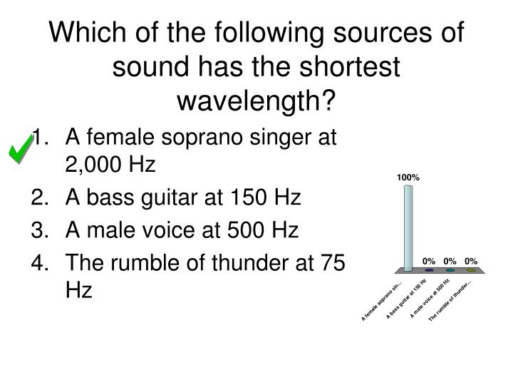 Which of the following sources of sound has the shortest wavelength?