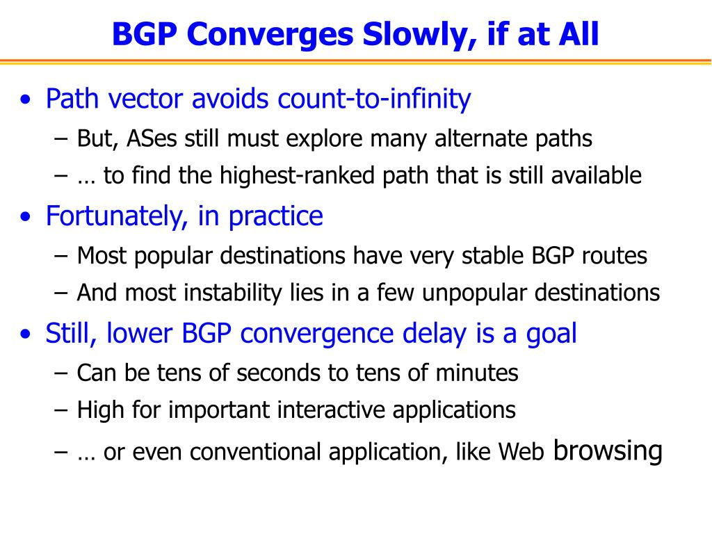 BGP Converges Slowly, if at All