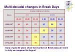multi decadal changes in break days