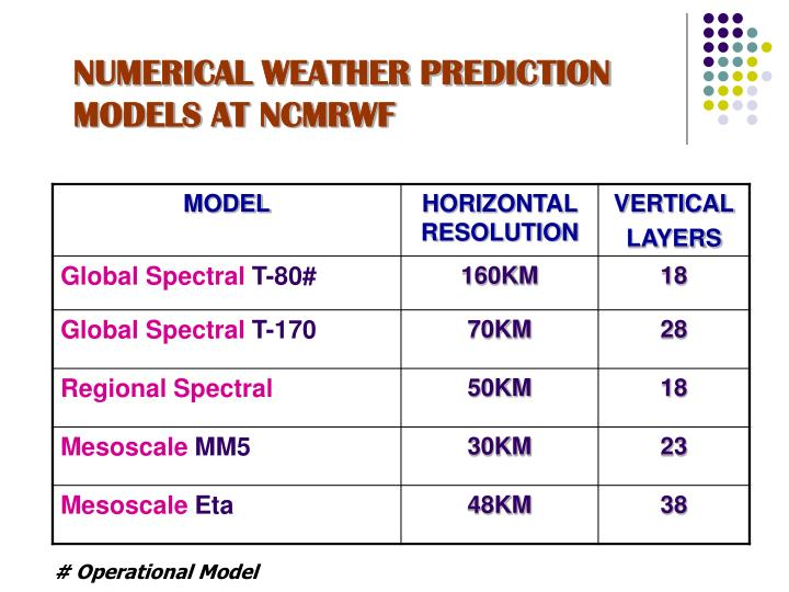 NUMERICAL WEATHER PREDICTION MODELS AT NCMRWF