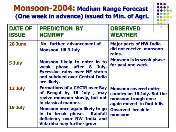 Monsoon-2004: