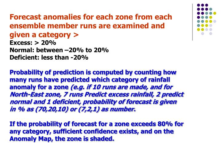 Forecast anomalies for each zone from each ensemble member runs are examined and given a category >