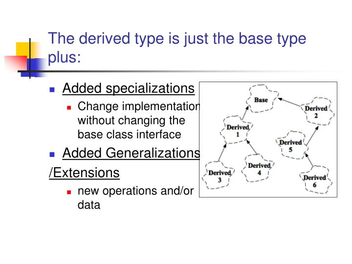The derived type is just the base type plus: