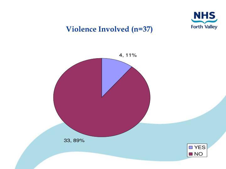 Violence Involved (n=37)