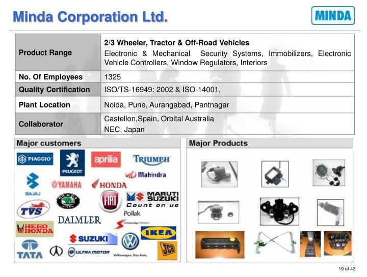Minda Corporation Ltd.