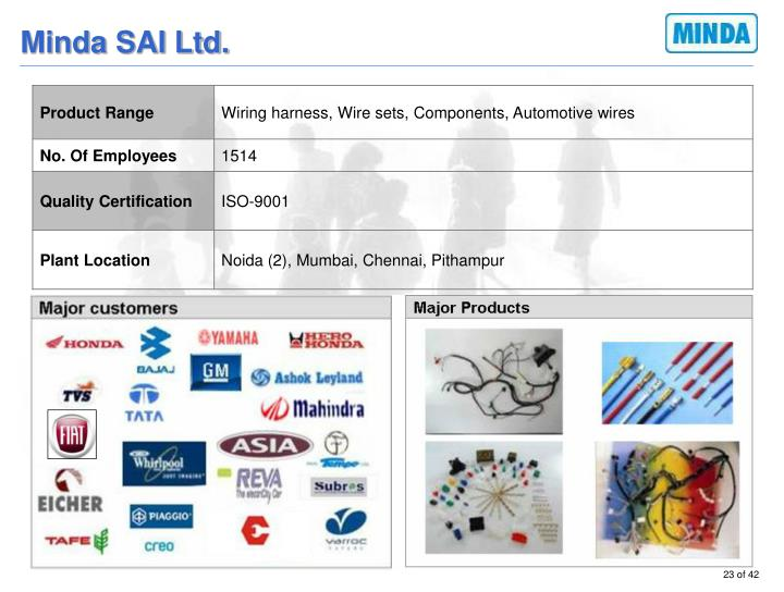 Minda SAI Ltd.