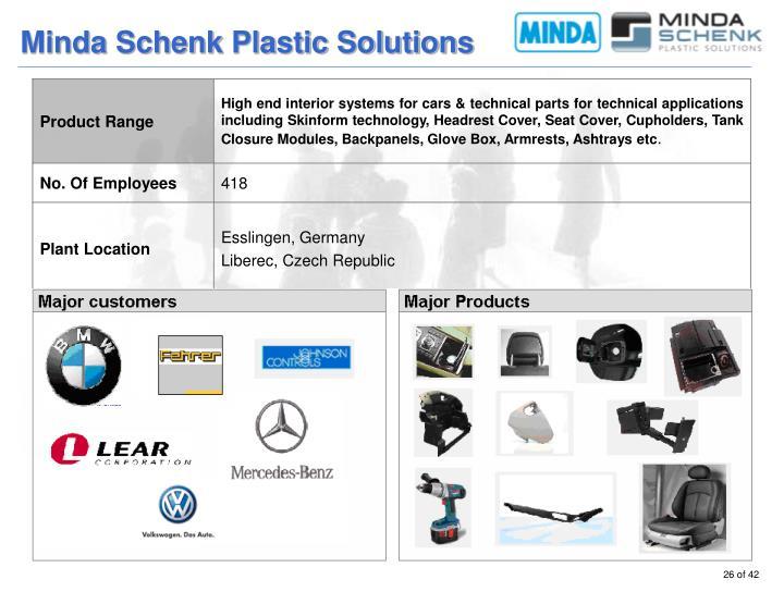 Minda Schenk Plastic Solutions
