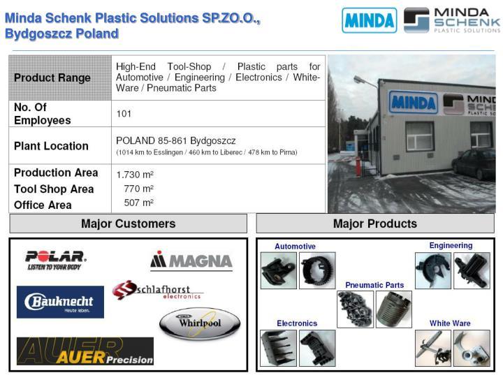 Minda Schenk Plastic Solutions SP.ZO.O.,