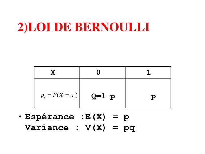 2)LOI DE BERNOULLI