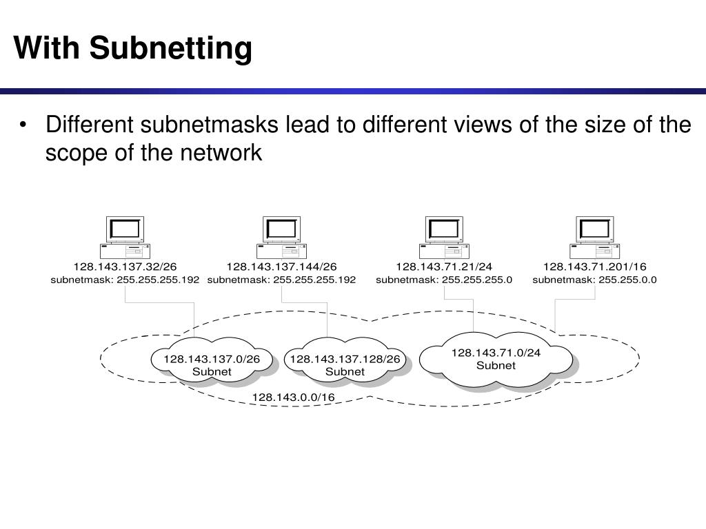 With Subnetting