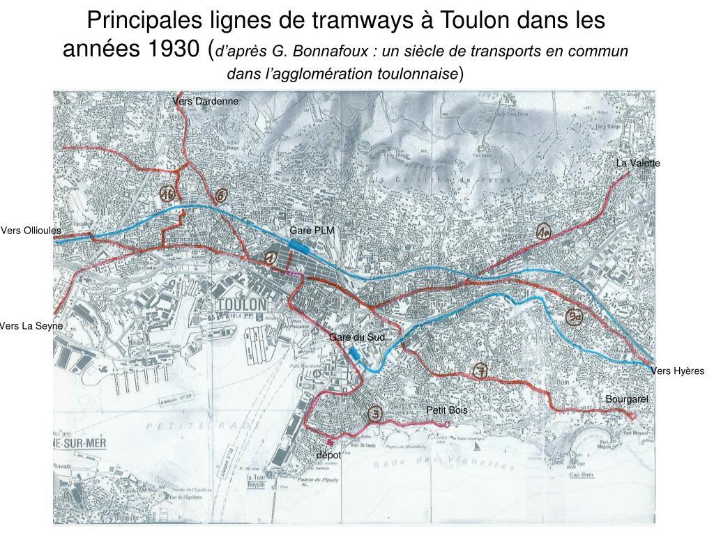 Principales lignes de tramways à Toulon dans les années 1930 (